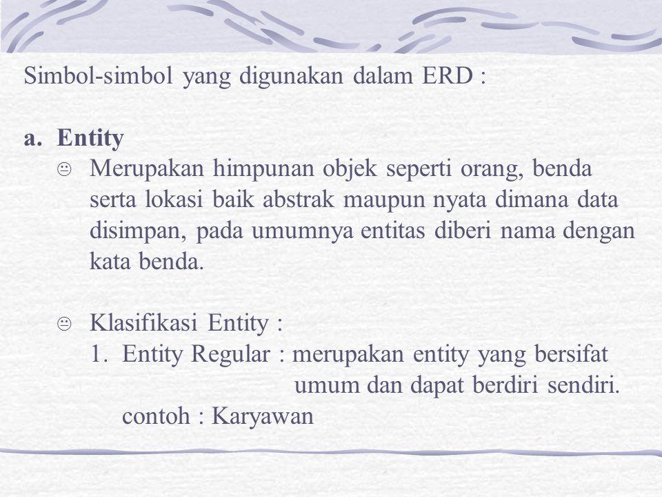 Simbol-simbol yang digunakan dalam ERD : Entity