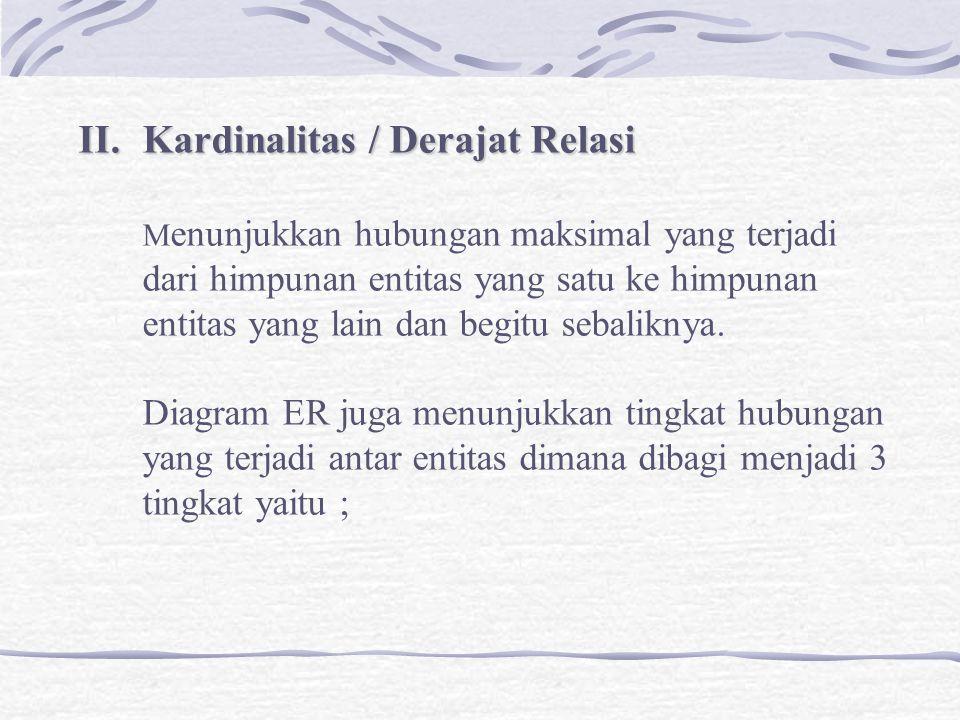 Kardinalitas / Derajat Relasi