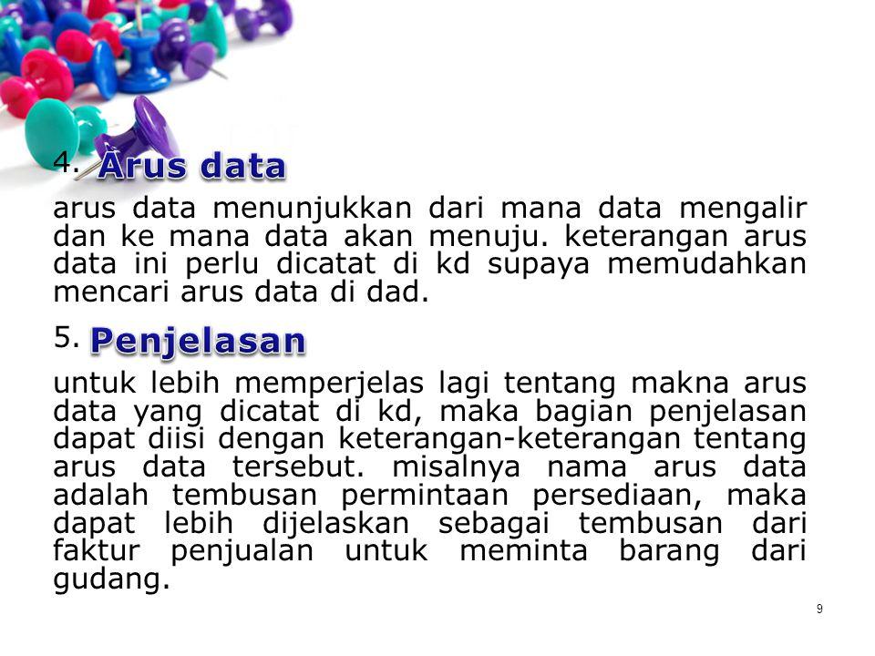 Arus data 4.