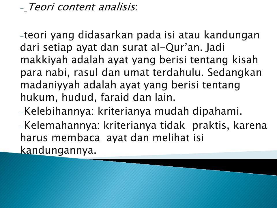 Teori content analisis: