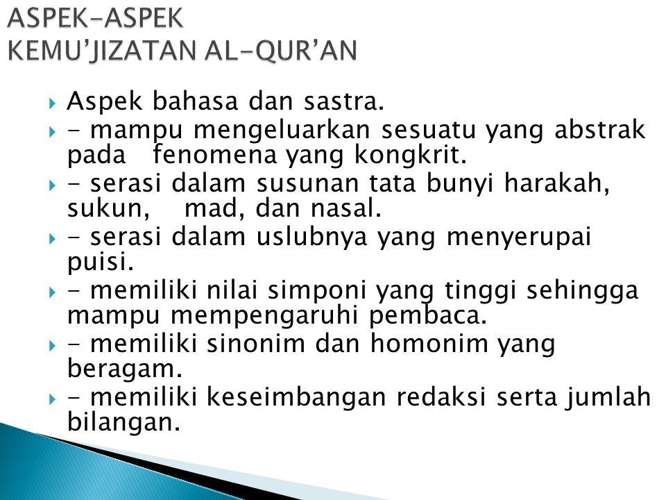 ASPEK-ASPEK KEMU'JIZATAN AL-QUR'AN