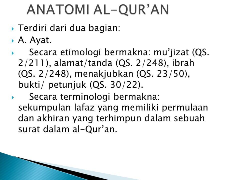 ANATOMI AL-QUR'AN Terdiri dari dua bagian: A. Ayat.