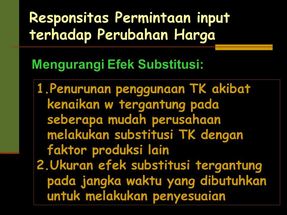 Responsitas Permintaan input terhadap Perubahan Harga