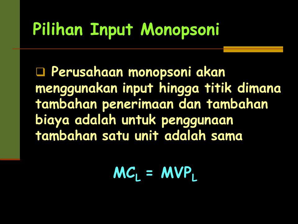 Pilihan Input Monopsoni