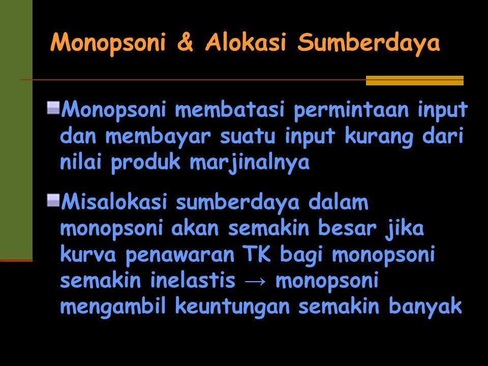 Monopsoni & Alokasi Sumberdaya