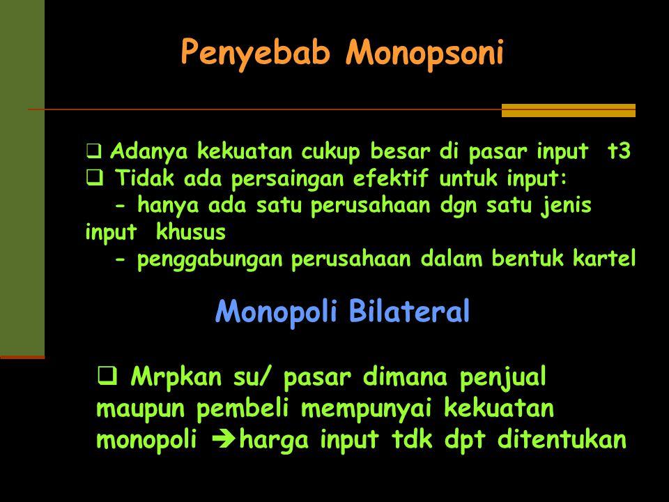 Penyebab Monopsoni Monopoli Bilateral