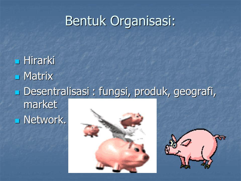 Bentuk Organisasi: Hirarki Matrix