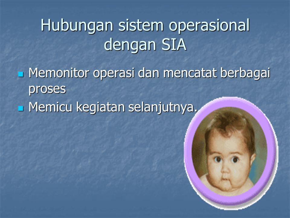 Hubungan sistem operasional dengan SIA