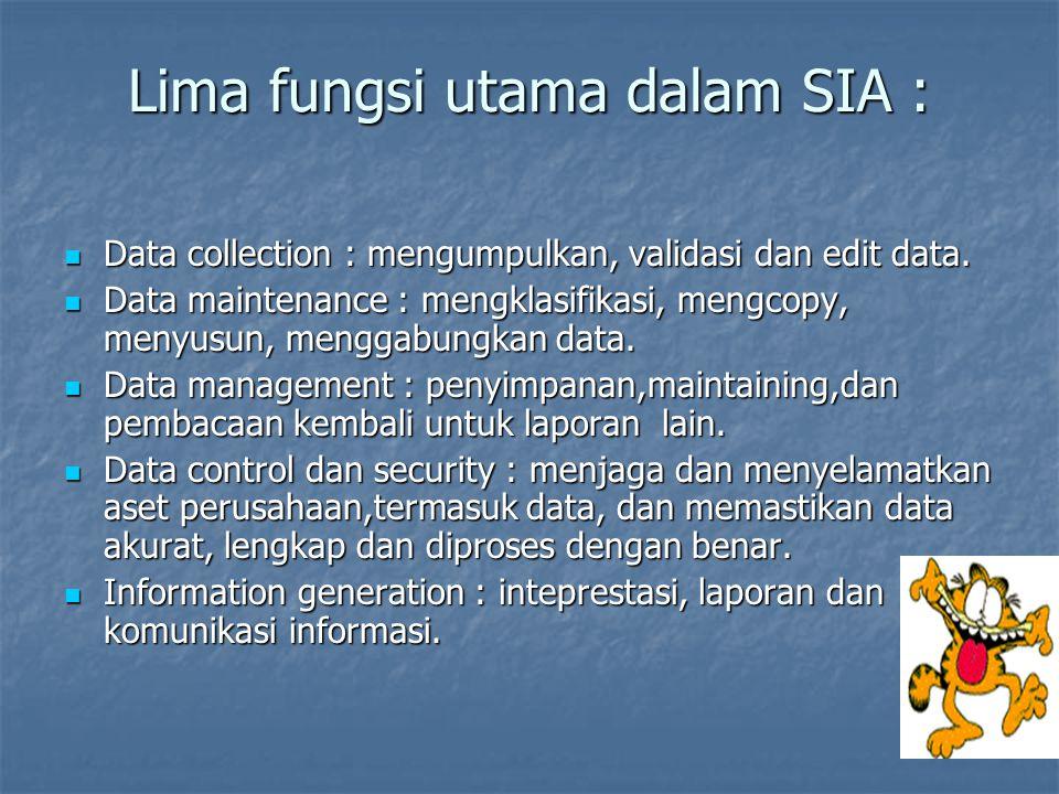 Lima fungsi utama dalam SIA :