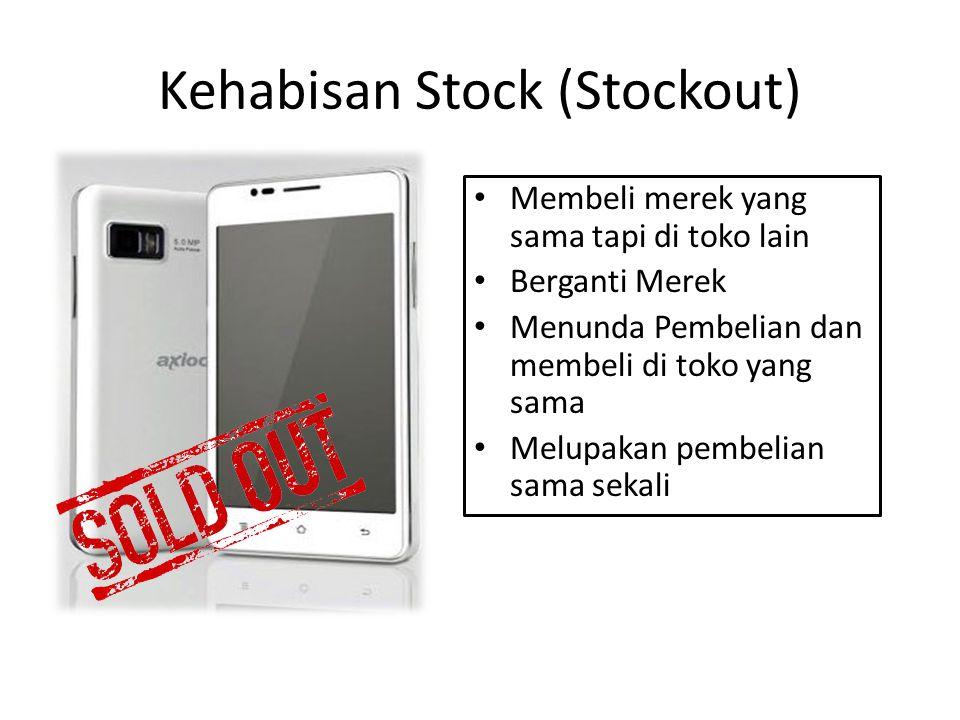 Kehabisan Stock (Stockout)