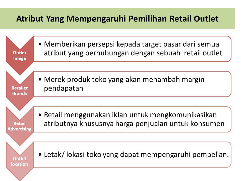 Atribut Yang Mempengaruhi Pemilihan Retail Outlet