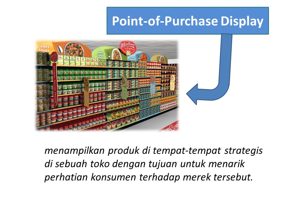 Point-of-Purchase Display