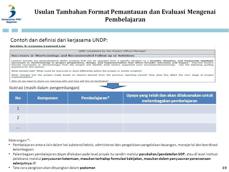 Usulan Tambahan Format Pemantauan dan Evaluasi Mengenai Pembelajaran