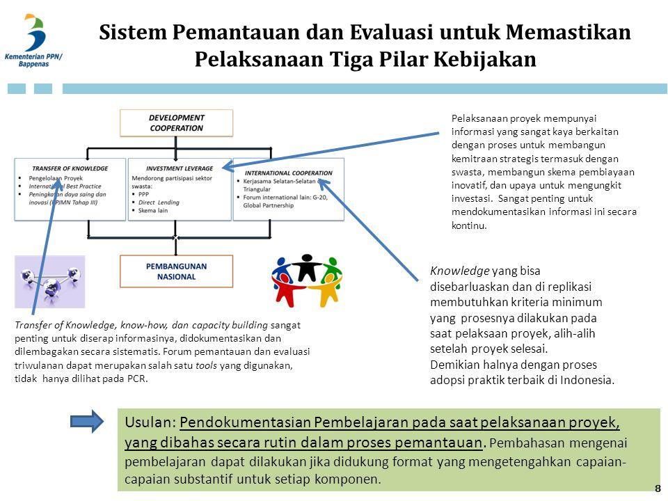 Sistem Pemantauan dan Evaluasi untuk Memastikan Pelaksanaan Tiga Pilar Kebijakan