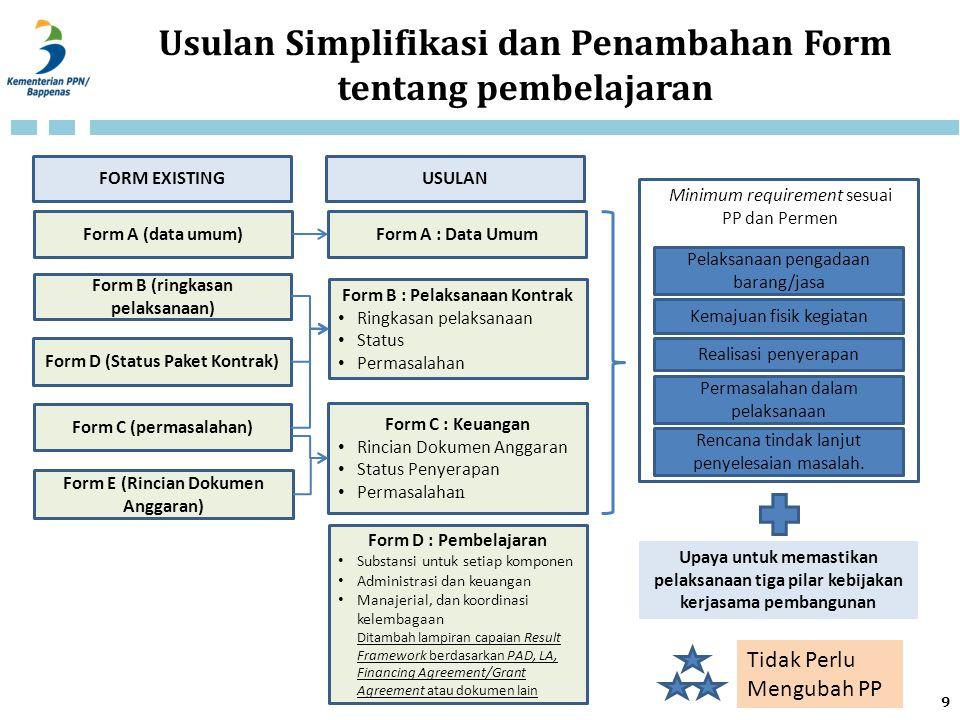 Usulan Simplifikasi dan Penambahan Form tentang pembelajaran