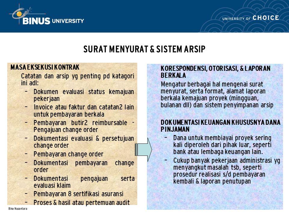 SURAT MENYURAT & SISTEM ARSIP