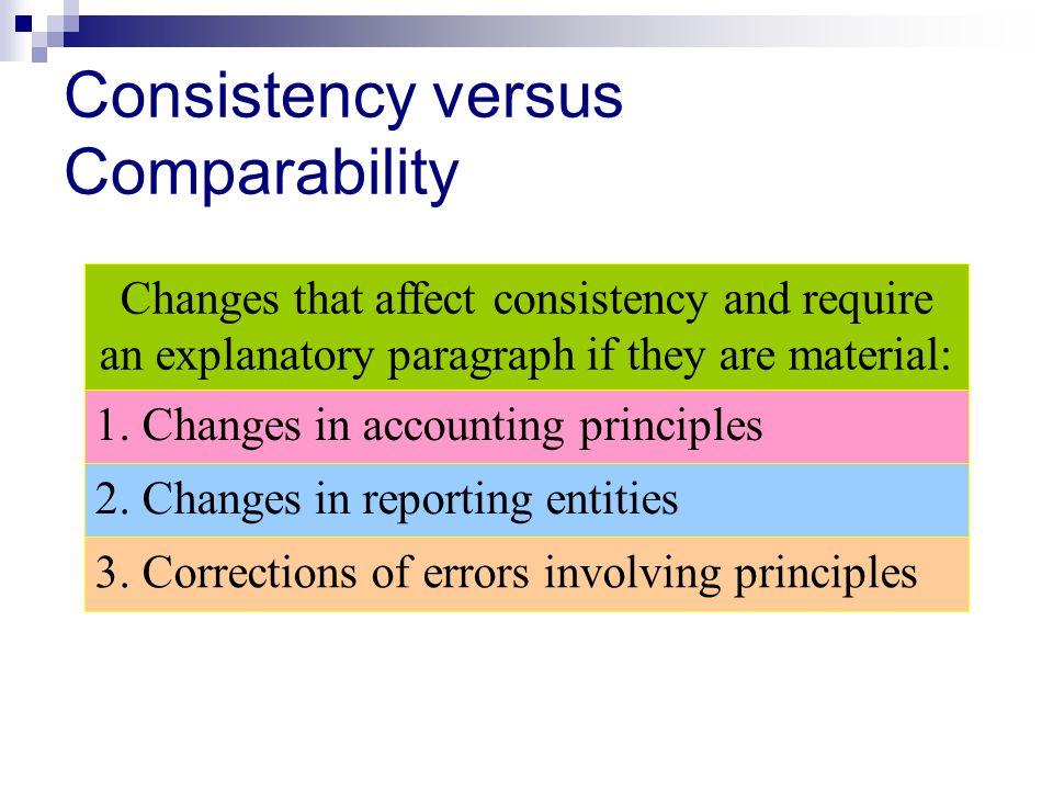Consistency versus Comparability