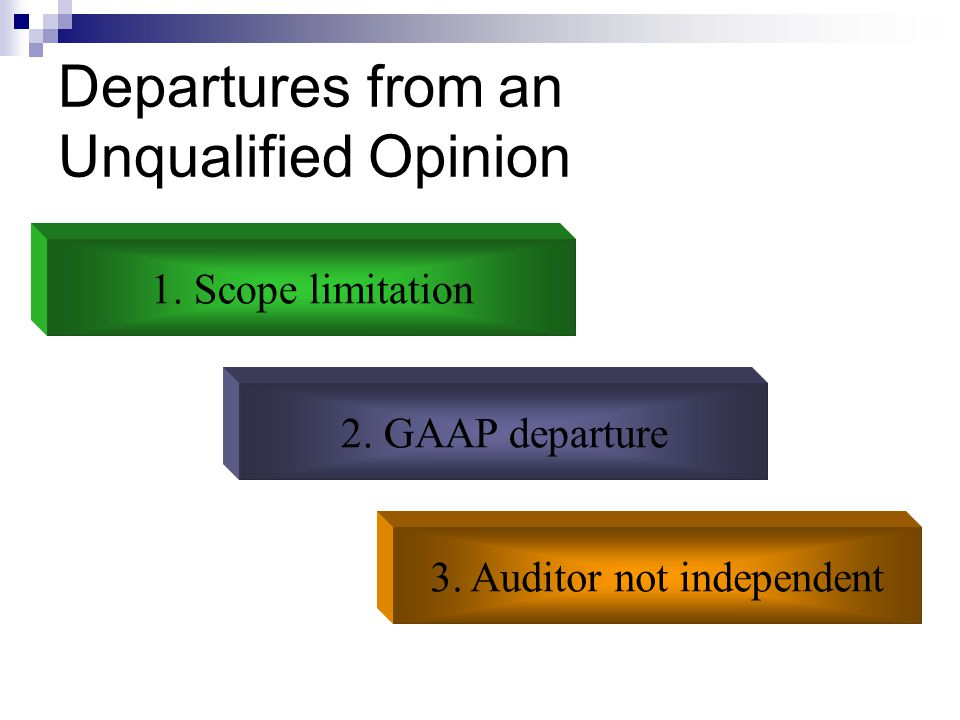 Departures from an Unqualified Opinion