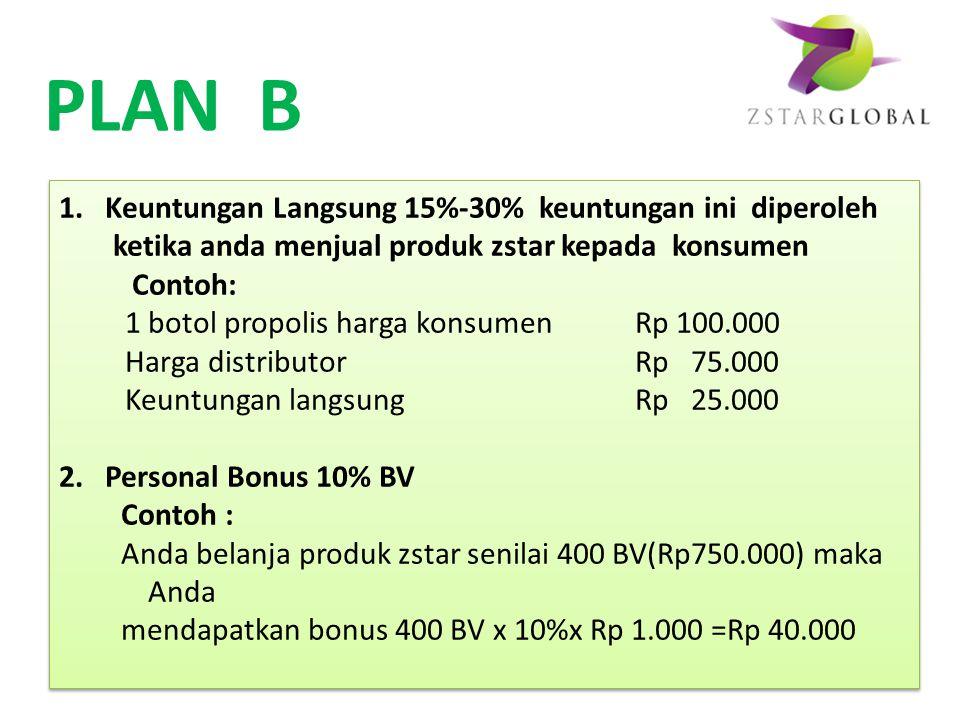 PLAN B 1. Keuntungan Langsung 15%-30% keuntungan ini diperoleh ketika anda menjual produk zstar kepada konsumen.