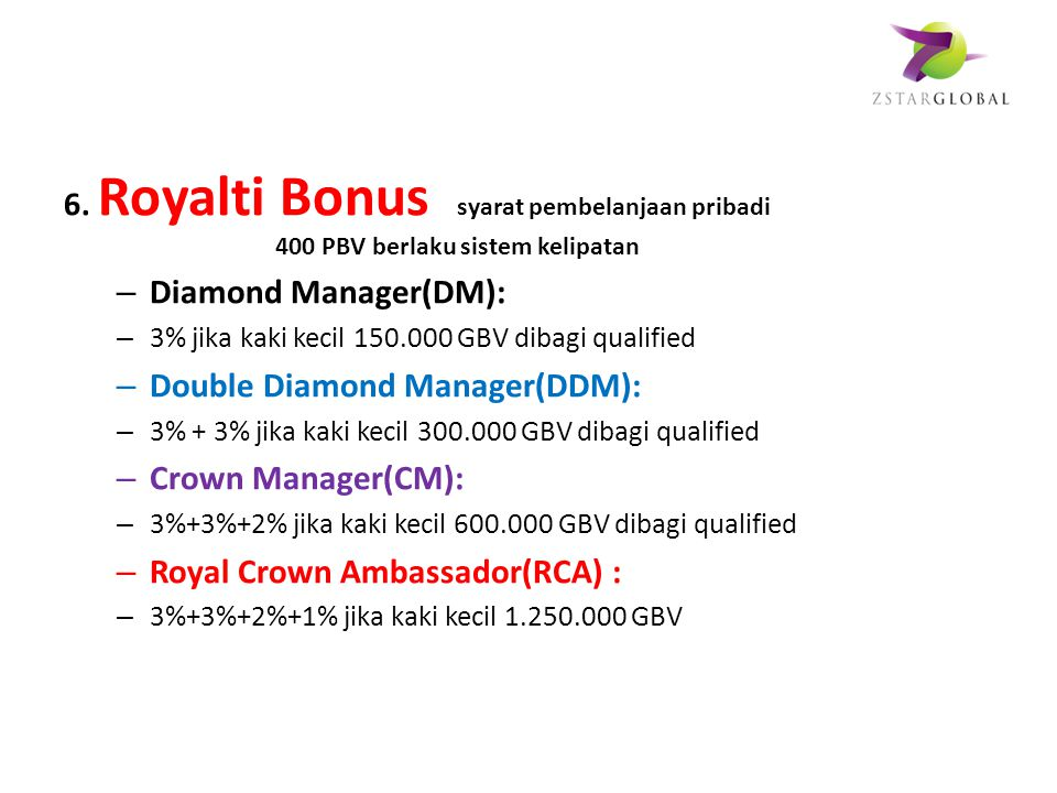 Double Diamond Manager(DDM): Crown Manager(CM):