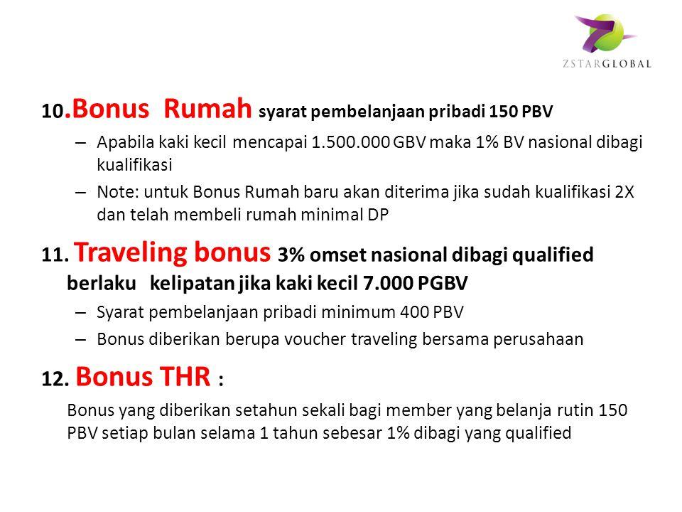 12. Bonus THR : 10.Bonus Rumah syarat pembelanjaan pribadi 150 PBV