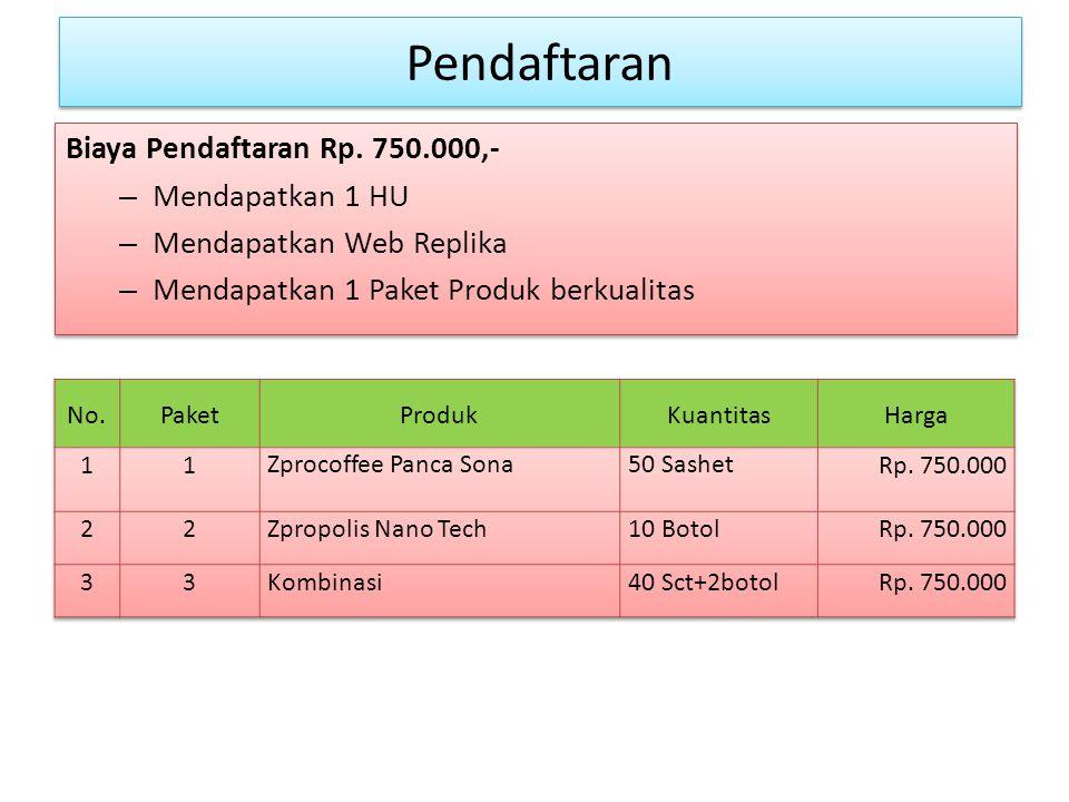 Pendaftaran Biaya Pendaftaran Rp. 750.000,- Mendapatkan 1 HU