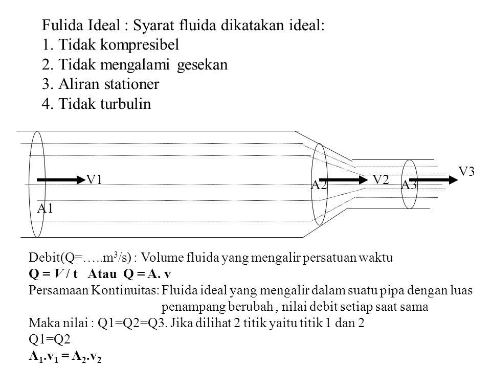 Fulida Ideal : Syarat fluida dikatakan ideal: 1. Tidak kompresibel 2