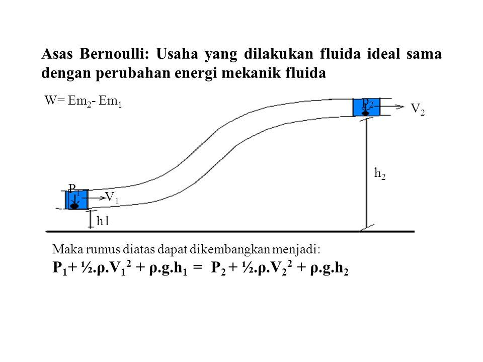 Asas Bernoulli: Usaha yang dilakukan fluida ideal sama dengan perubahan energi mekanik fluida