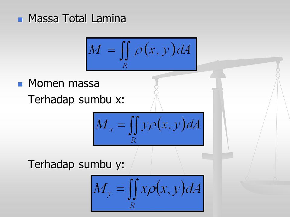 Massa Total Lamina Momen massa Terhadap sumbu x: Terhadap sumbu y: