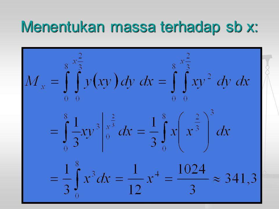 Menentukan massa terhadap sb x: