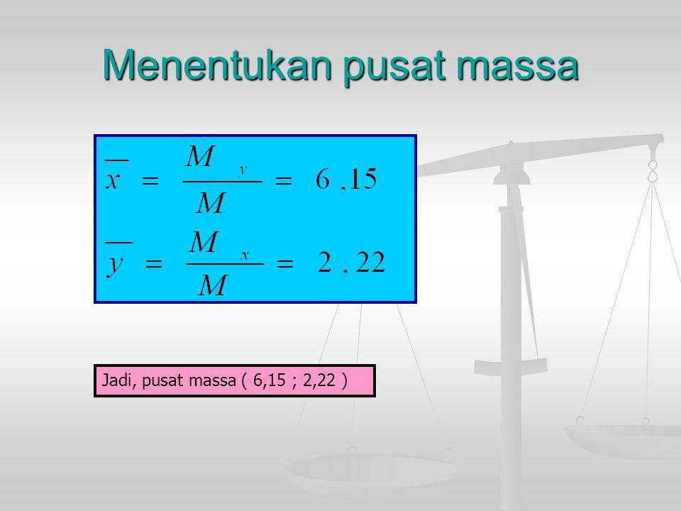 Menentukan pusat massa