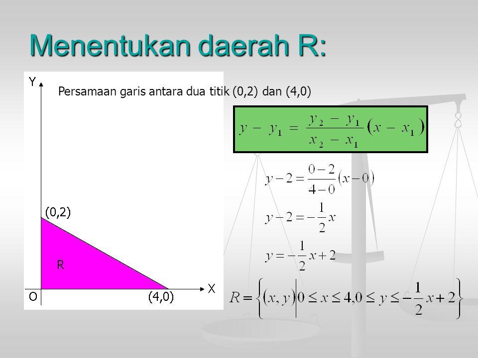 Menentukan daerah R: Persamaan garis antara titik (0,2) dan (4,0):