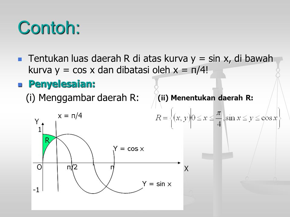 Contoh: Tentukan luas daerah R di atas kurva y = sin x, di bawah kurva y = cos x dan dibatasi oleh x = π/4!