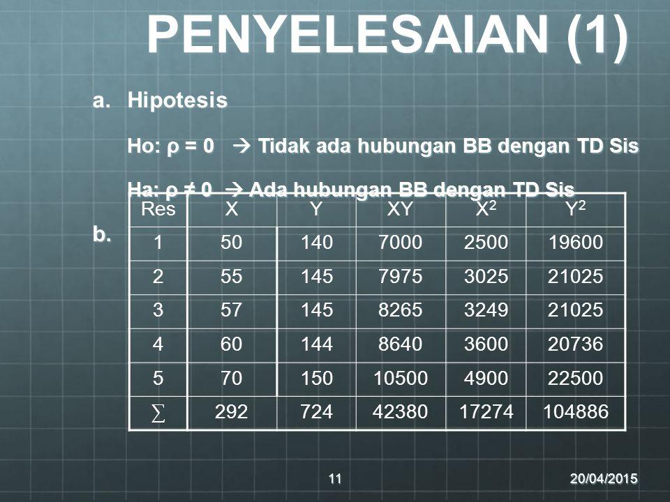 PENYELESAIAN (1) Hipotesis