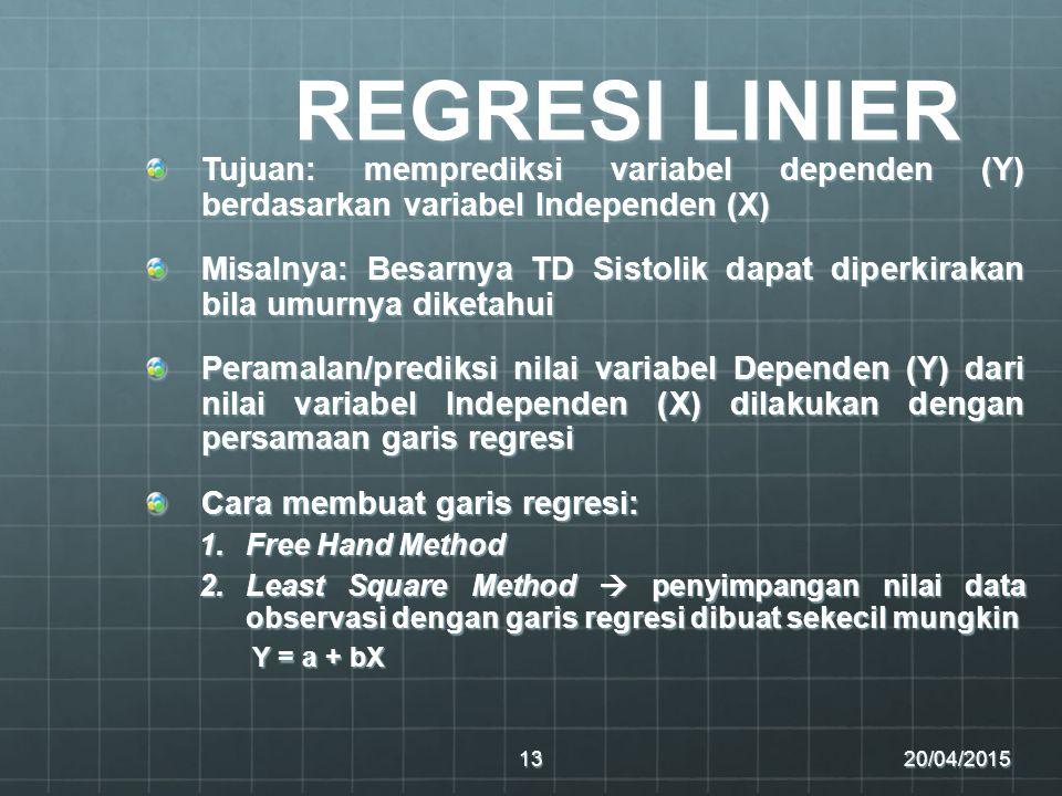 REGRESI LINIER Tujuan: memprediksi variabel dependen (Y) berdasarkan variabel Independen (X)