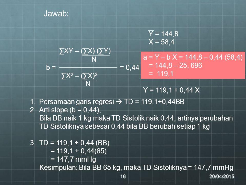 Jawab: ∑XY – (∑X) (∑Y) Y = 144,8 X = 58,4 N