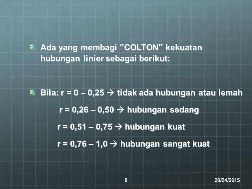 Ada yang membagi COLTON kekuatan hubungan linier sebagai berikut: