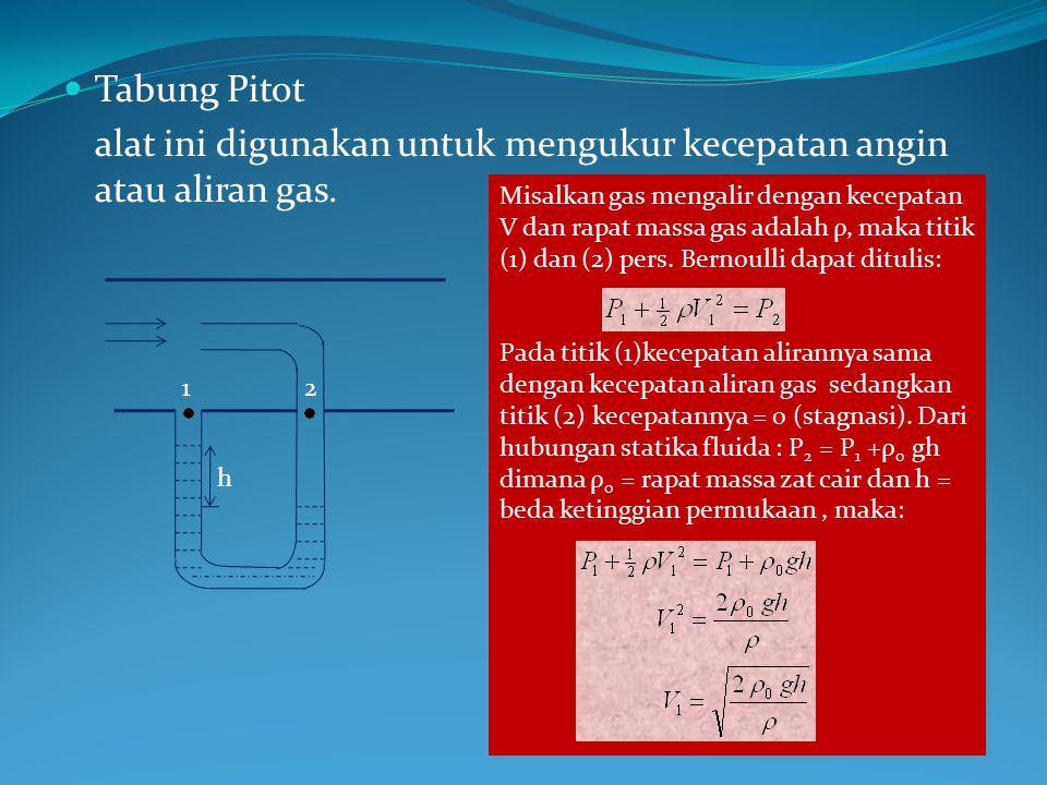 alat ini digunakan untuk mengukur kecepatan angin atau aliran gas.