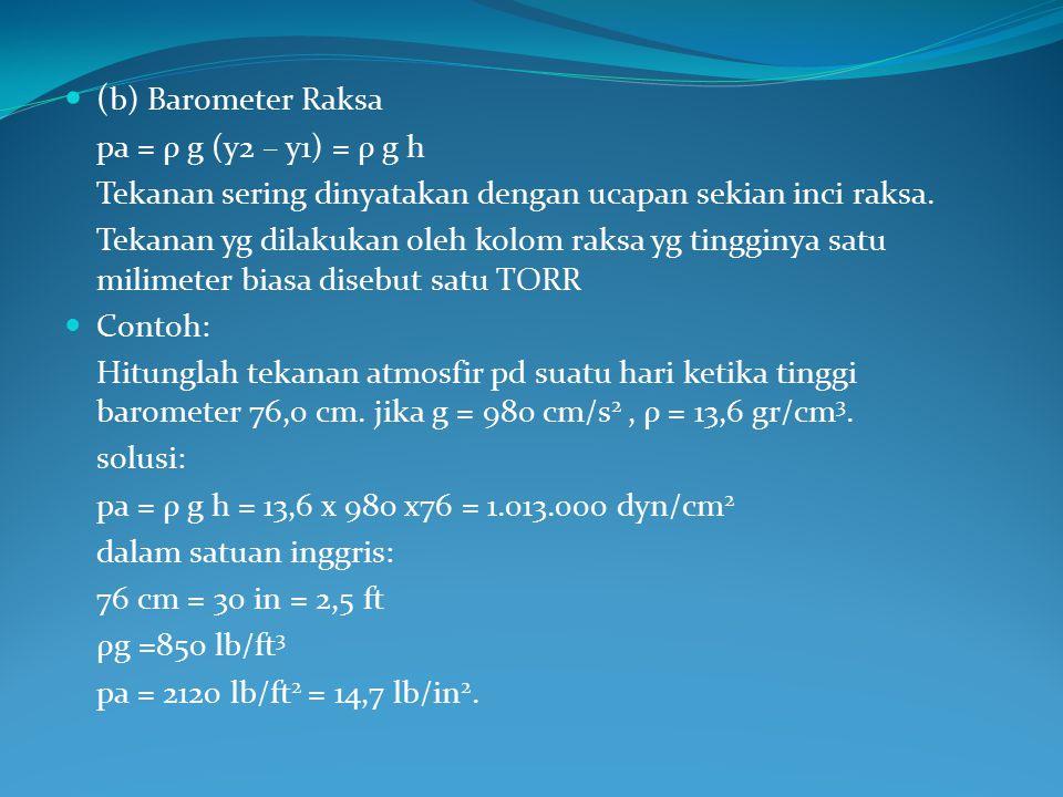 (b) Barometer Raksa pa = ρ g (y2 – y1) = ρ g h