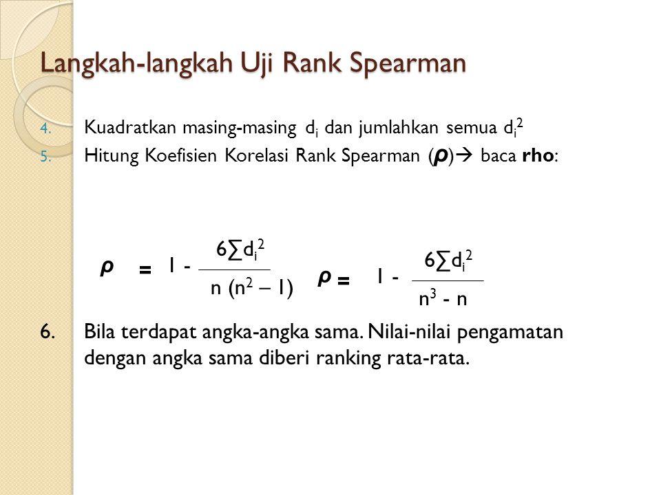 Langkah-langkah Uji Rank Spearman
