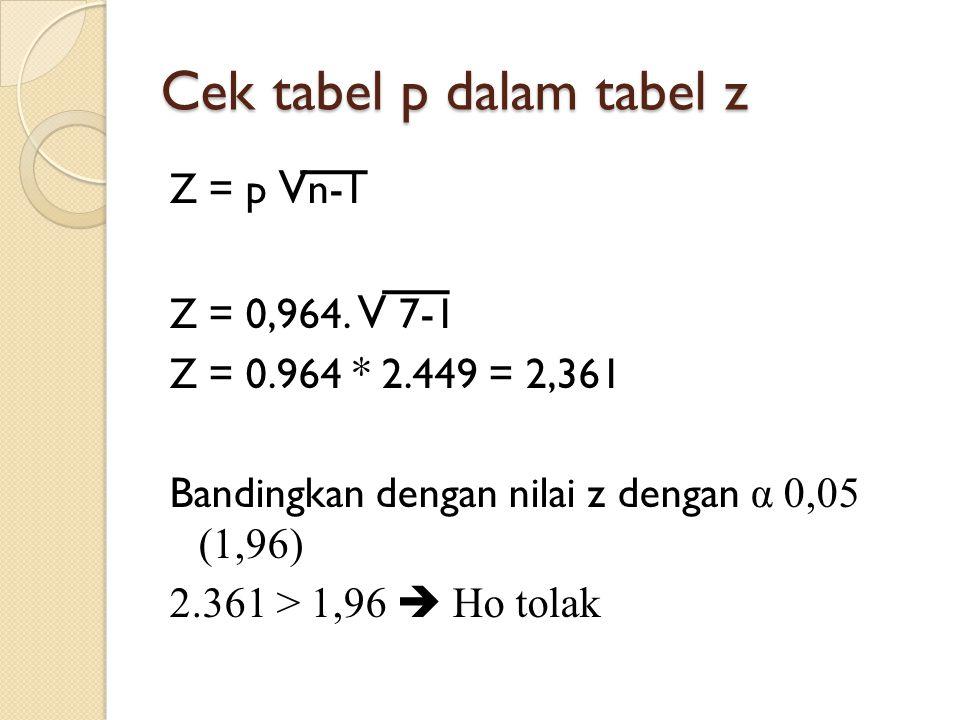 Cek tabel p dalam tabel z