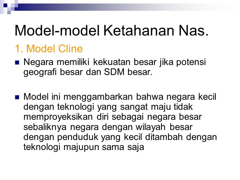 Model-model Ketahanan Nas.