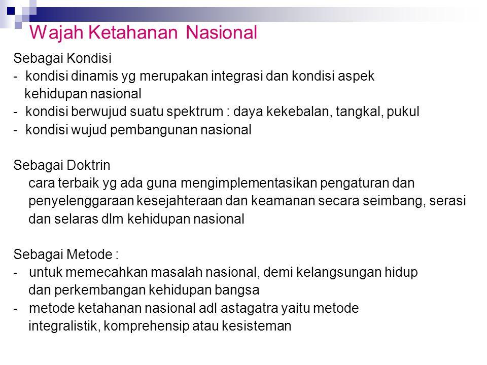 Wajah Ketahanan Nasional