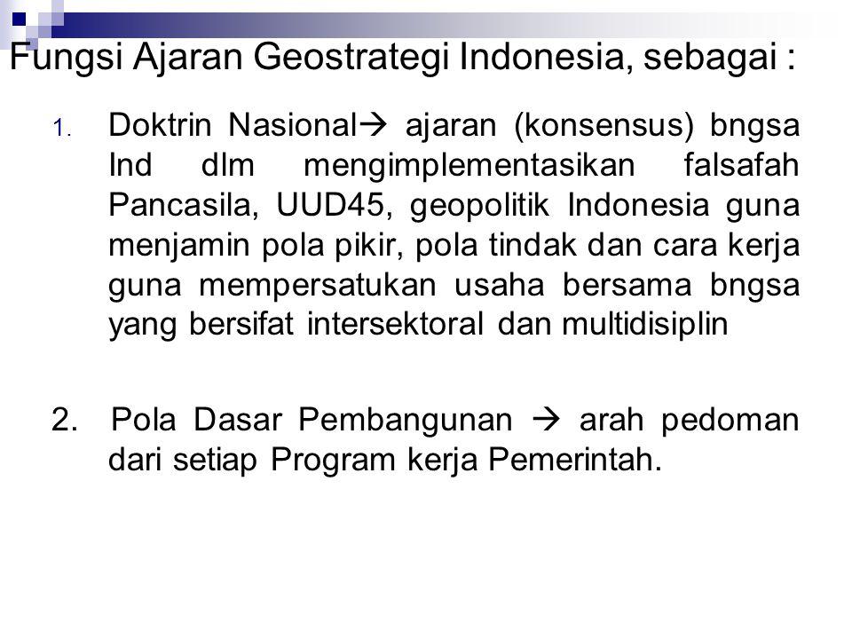 Fungsi Ajaran Geostrategi Indonesia, sebagai :