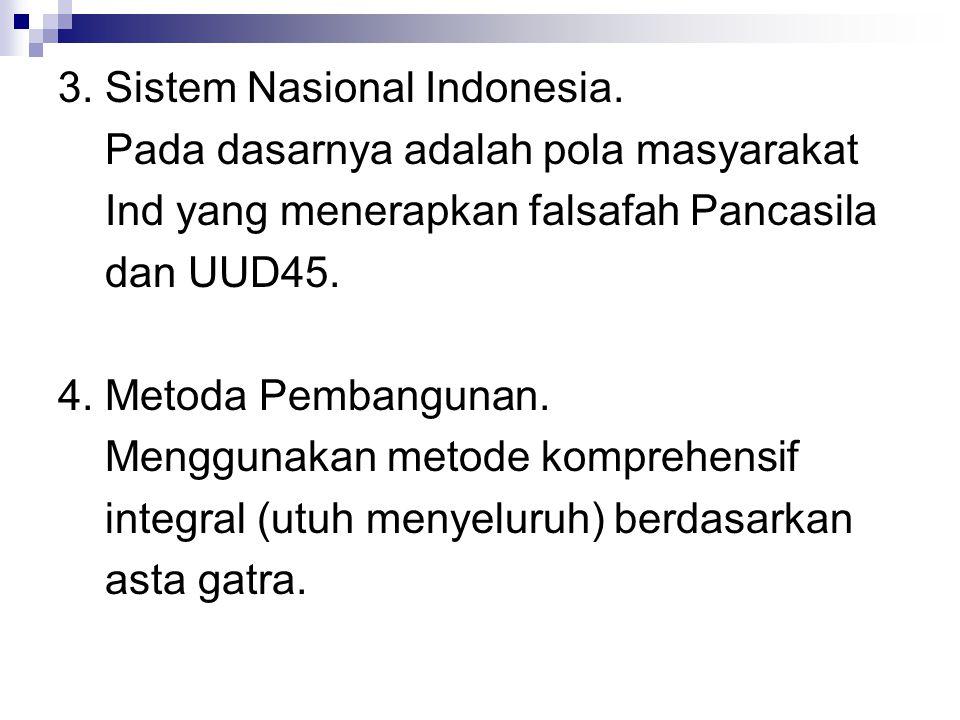 3. Sistem Nasional Indonesia.