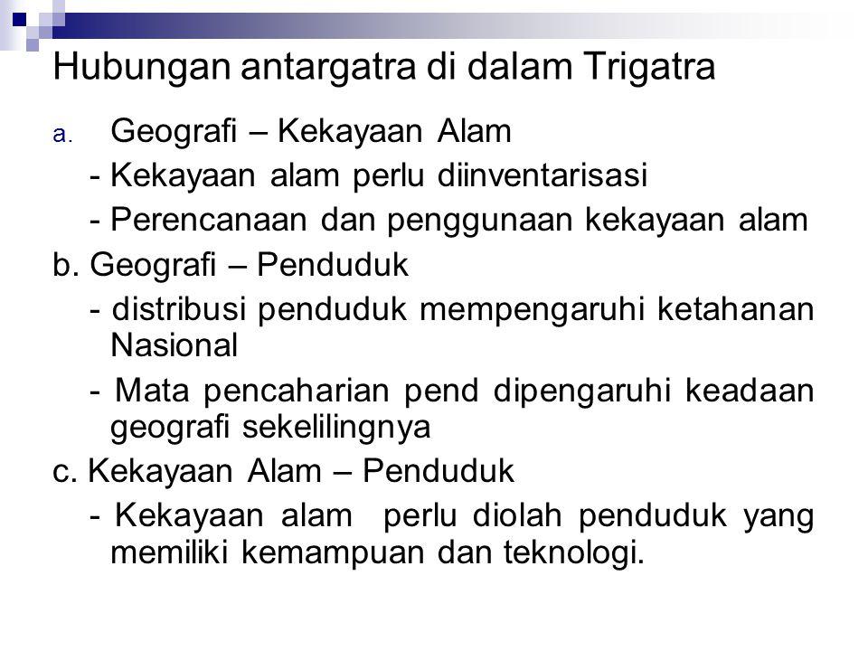 Hubungan antargatra di dalam Trigatra