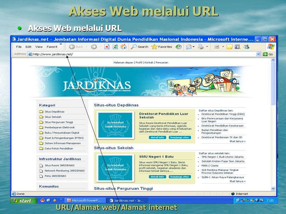 Akses Web melalui URL Akses Web melalui URL