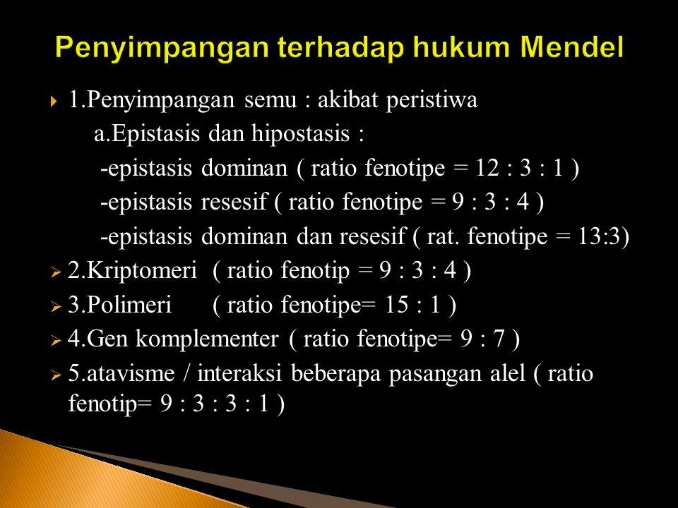 Penyimpangan terhadap hukum Mendel