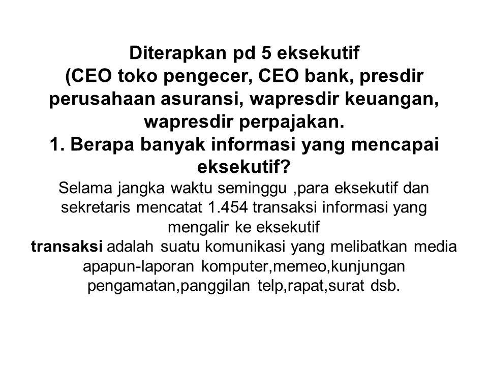 Diterapkan pd 5 eksekutif (CEO toko pengecer, CEO bank, presdir perusahaan asuransi, wapresdir keuangan, wapresdir perpajakan.