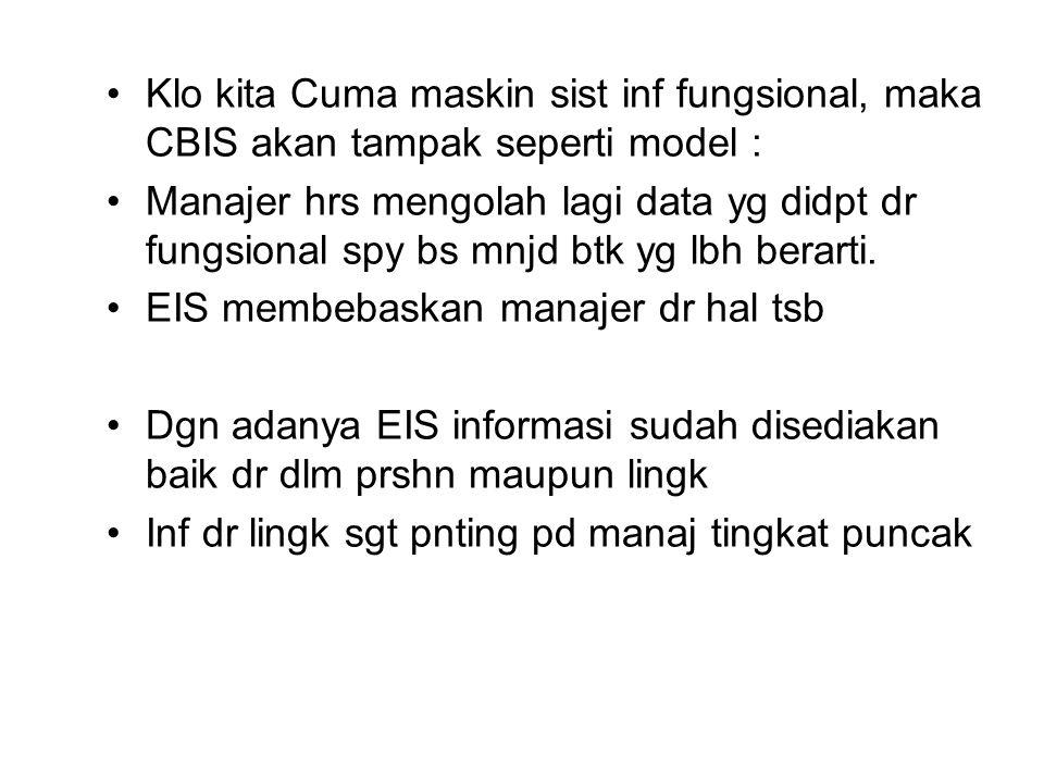 Klo kita Cuma maskin sist inf fungsional, maka CBIS akan tampak seperti model :